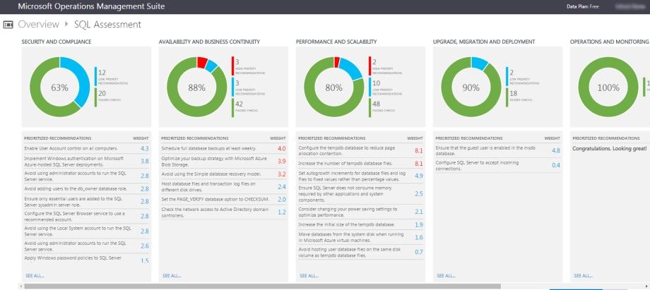 SQL Assessment OMS