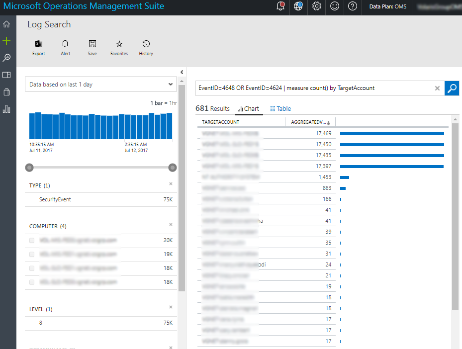 ADFS Monitoring with Azure, OMS, SCOM 2016 – SCOM & Other Geeky Stuff